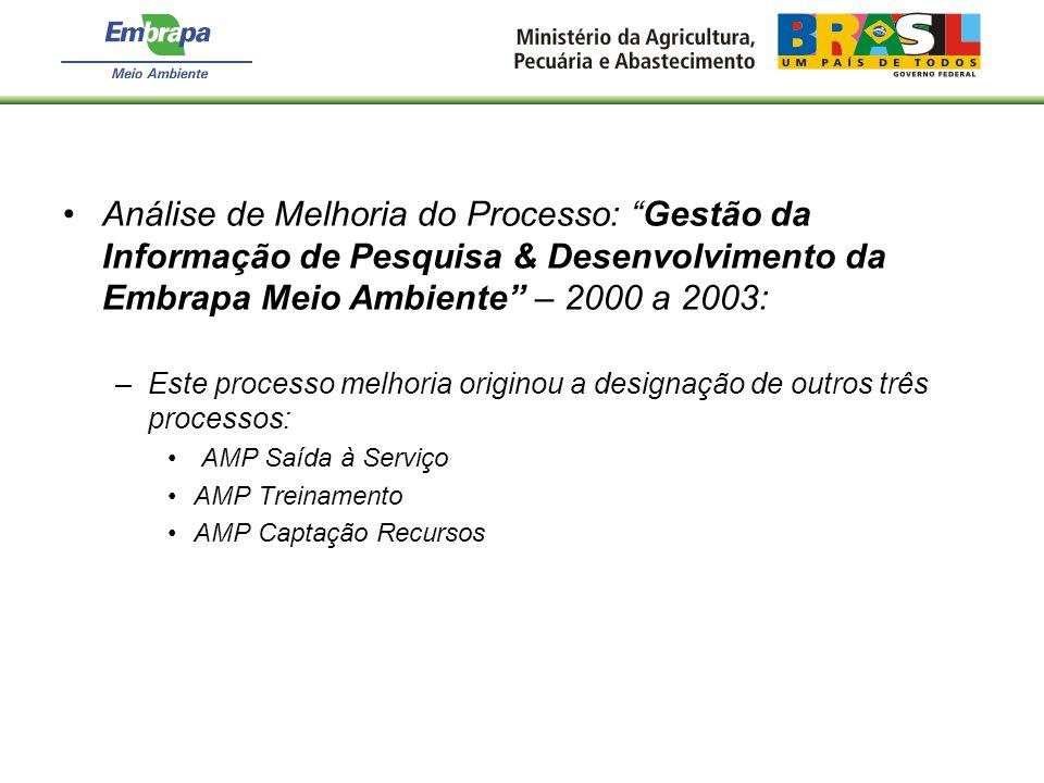 Análise de Melhoria do Processo: Gestão da Informação de Pesquisa & Desenvolvimento da Embrapa Meio Ambiente – 2000 a 2003: