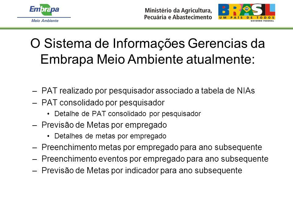 O Sistema de Informações Gerencias da Embrapa Meio Ambiente atualmente: