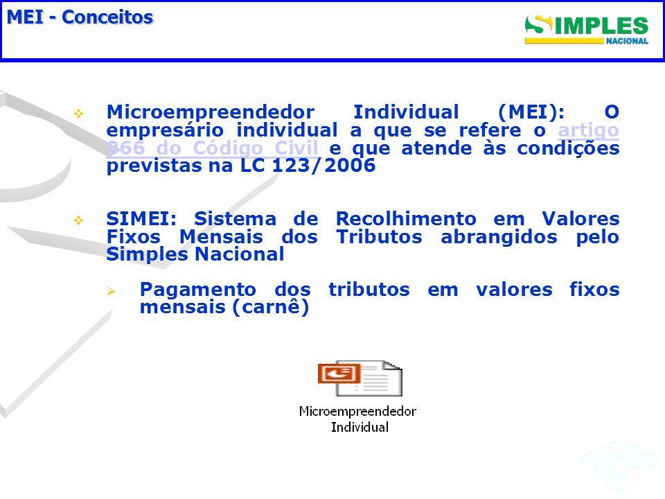 MEI - Conceitos