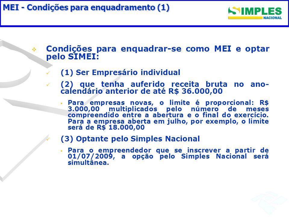 MEI - Condições para enquadramento (1)