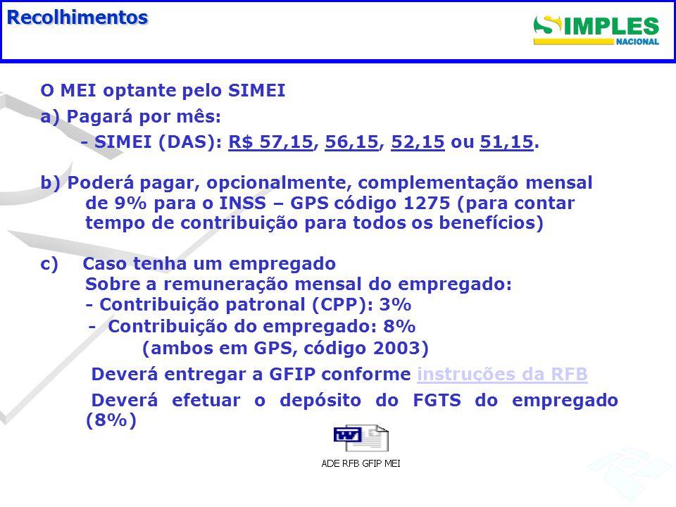 Recolhimentos O MEI optante pelo SIMEI a) Pagará por mês: