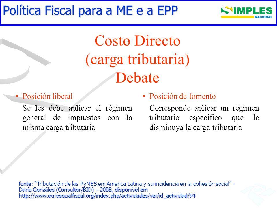 Costo Directo (carga tributaria) Debate