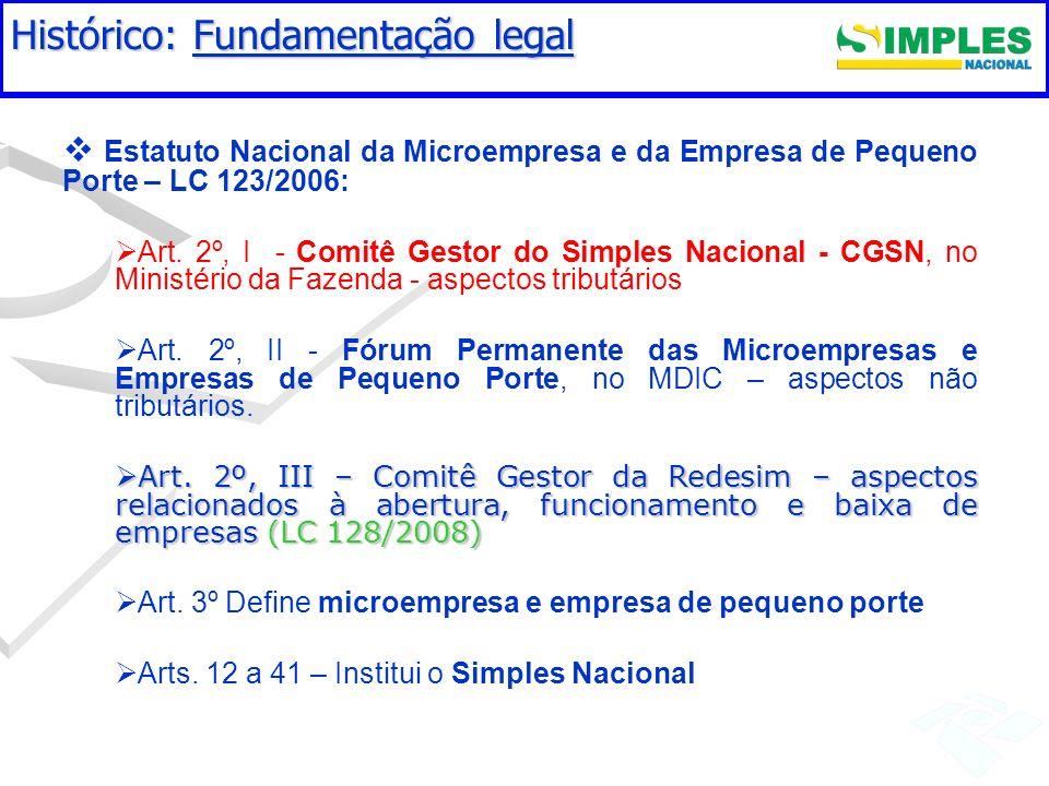 Fundamentação legal Histórico: Fundamentação legal