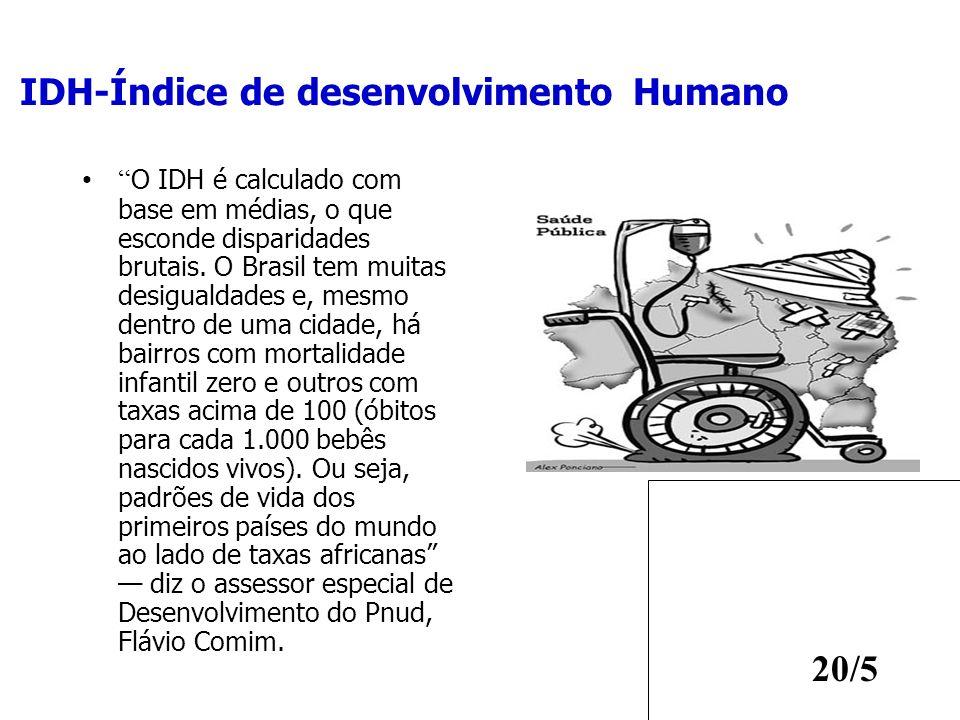IDH-Índice de desenvolvimento Humano