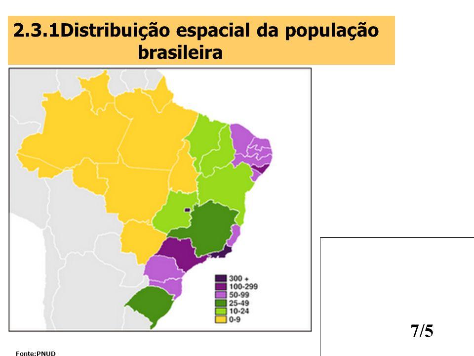 2.3.1Distribuição espacial da população brasileira