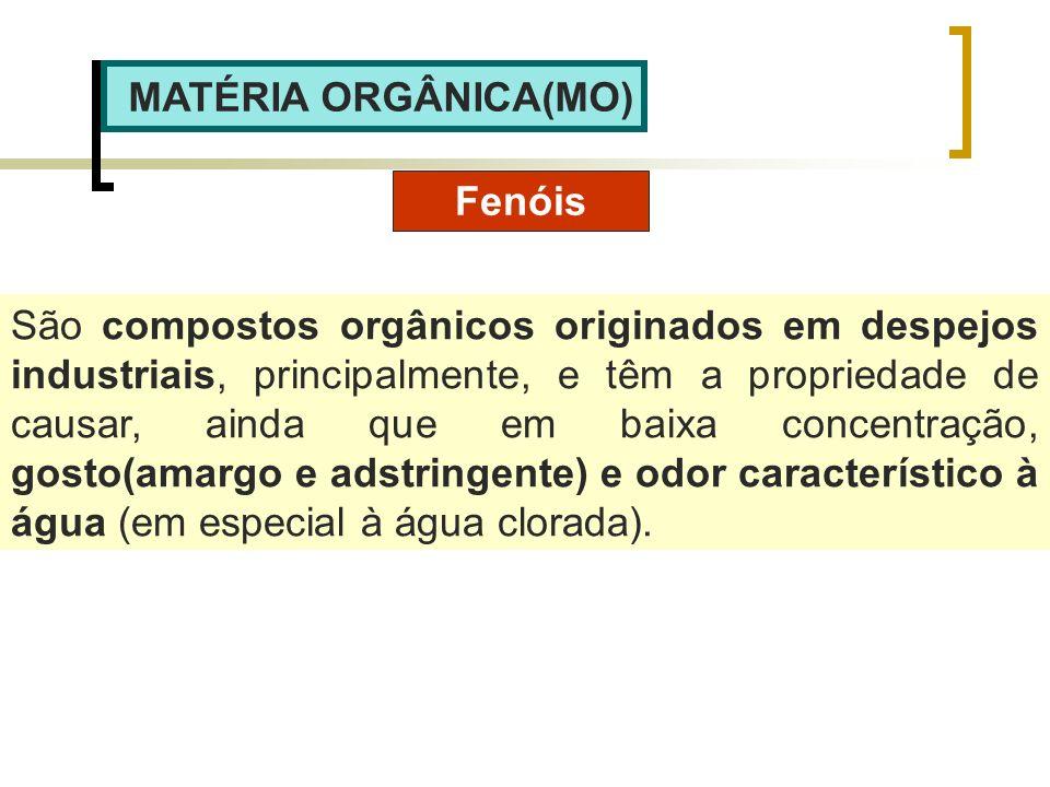 MATÉRIA ORGÂNICA(MO) Fenóis.