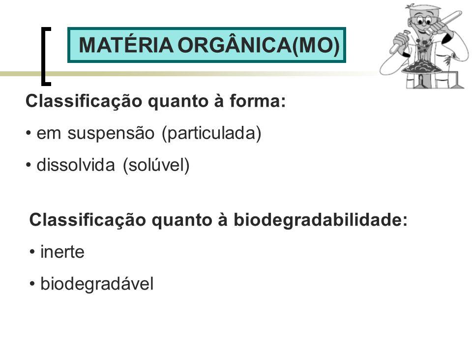 MATÉRIA ORGÂNICA(MO) Classificação quanto à forma: