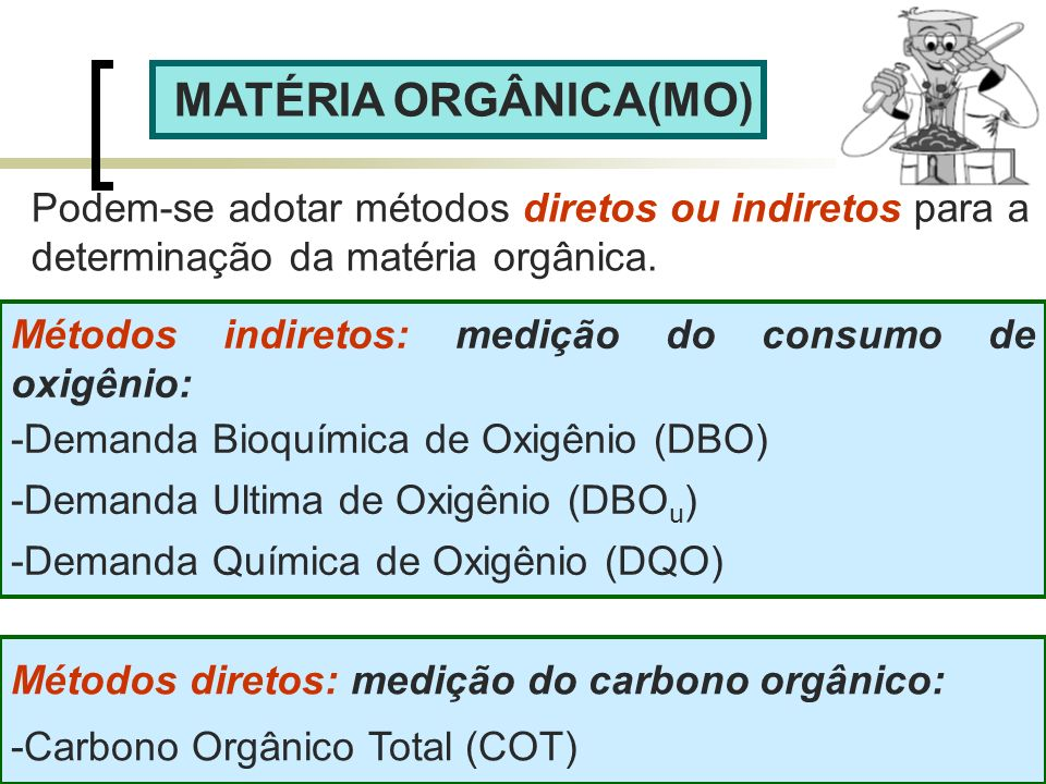 MATÉRIA ORGÂNICA(MO) Podem-se adotar métodos diretos ou indiretos para a determinação da matéria orgânica.