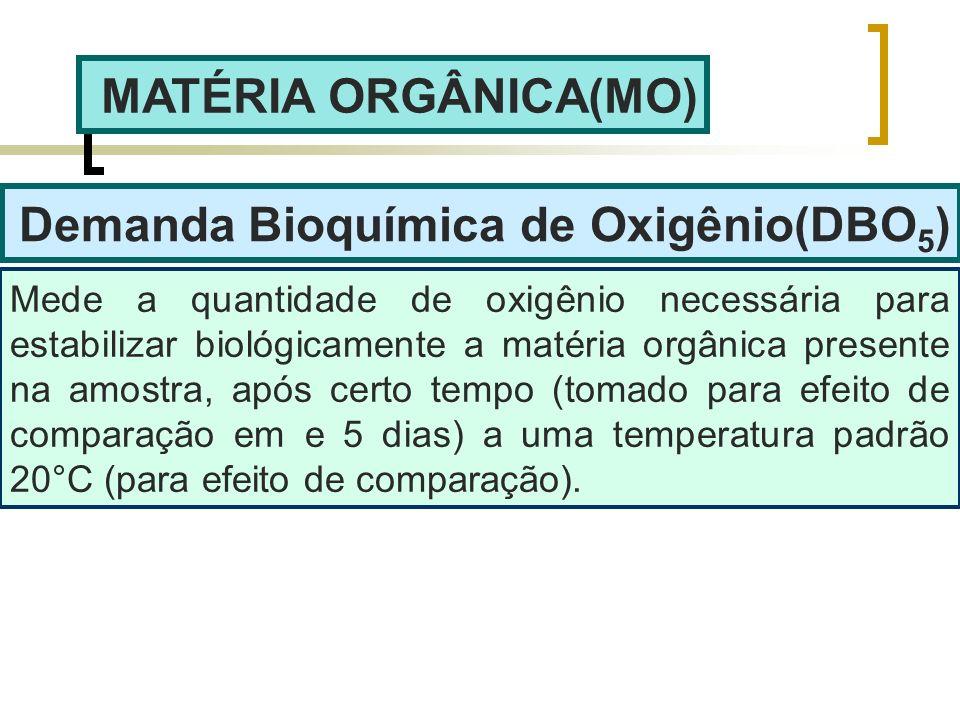 Demanda Bioquímica de Oxigênio(DBO5)
