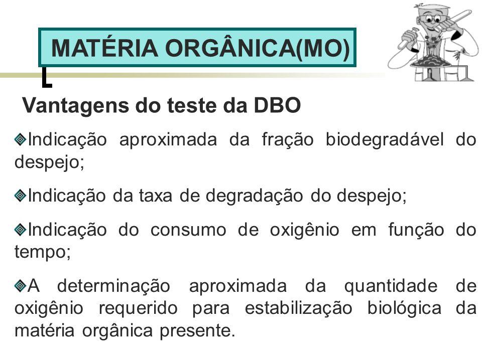 MATÉRIA ORGÂNICA(MO) Vantagens do teste da DBO