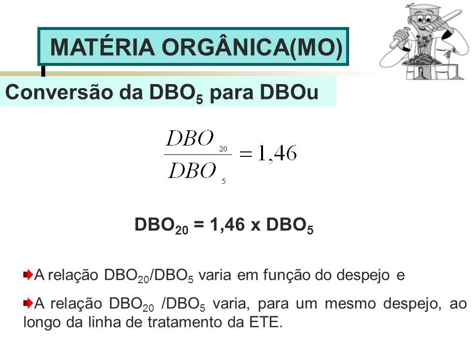 MATÉRIA ORGÂNICA(MO) Conversão da DBO5 para DBOu DBO20 = 1,46 x DBO5