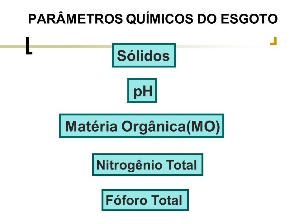 PARÂMETROS QUÍMICOS DO ESGOTO