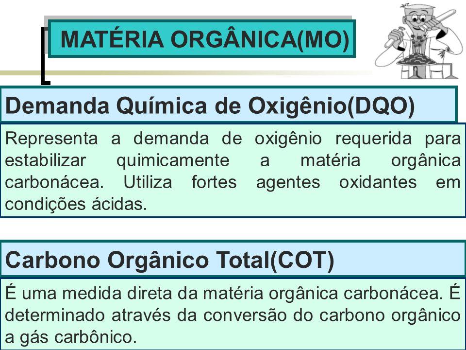 Demanda Química de Oxigênio(DQO)