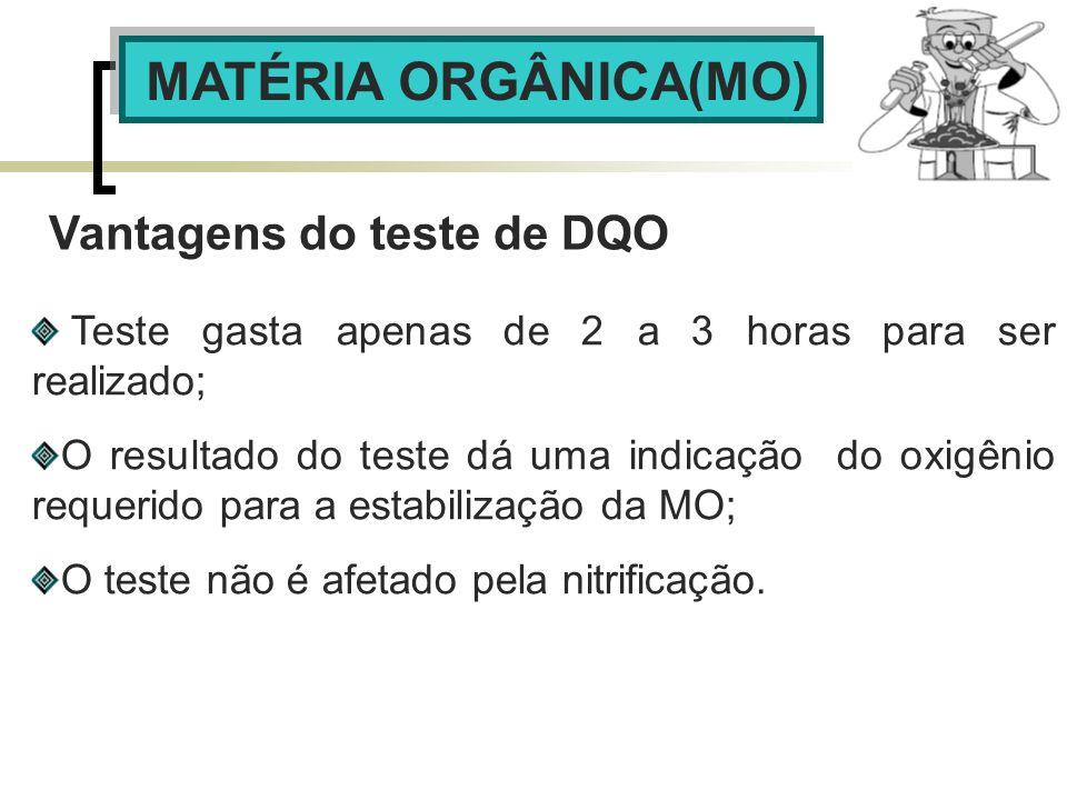 MATÉRIA ORGÂNICA(MO) Vantagens do teste de DQO