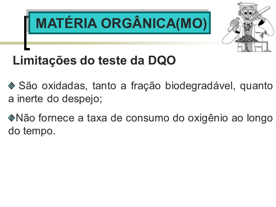 MATÉRIA ORGÂNICA(MO) Limitações do teste da DQO