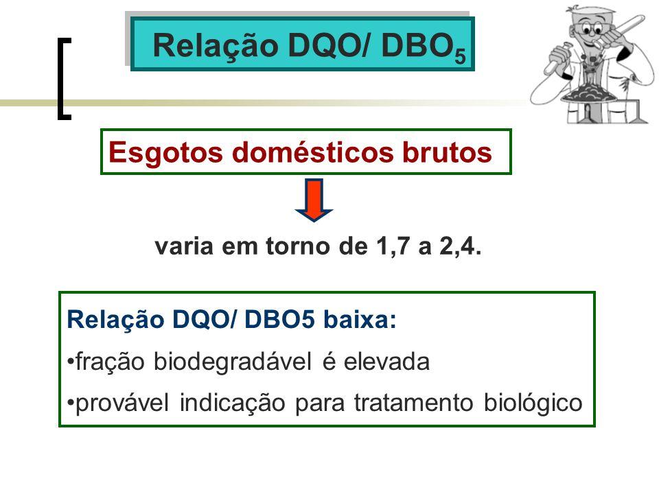 Relação DQO/ DBO5 Esgotos domésticos brutos