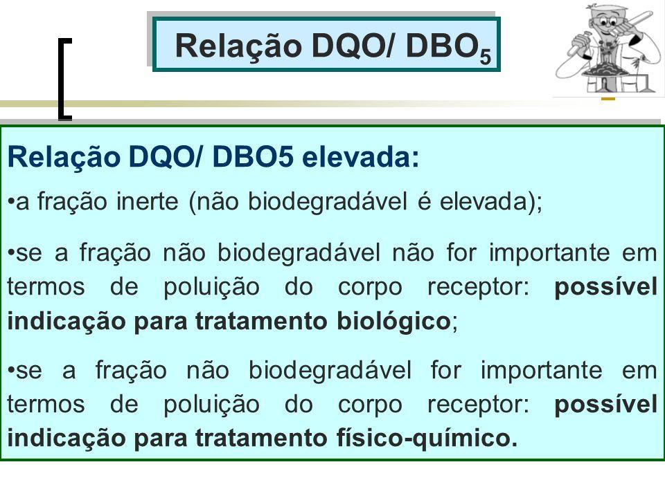 Relação DQO/ DBO5 Relação DQO/ DBO5 elevada:
