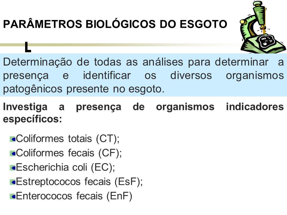 PARÂMETROS BIOLÓGICOS DO ESGOTO