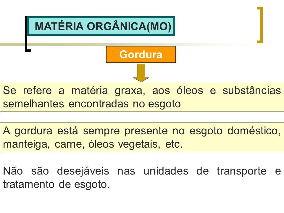 MATÉRIA ORGÂNICA(MO) Gordura. Se refere a matéria graxa, aos óleos e substâncias semelhantes encontradas no esgoto.