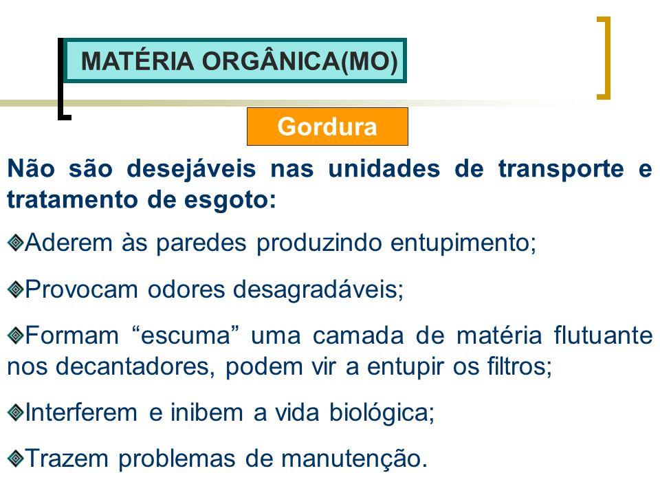 MATÉRIA ORGÂNICA(MO) Gordura. Não são desejáveis nas unidades de transporte e tratamento de esgoto:
