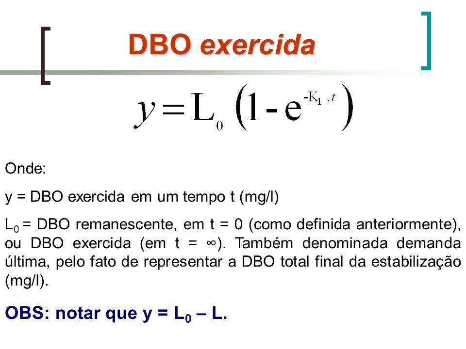 DBO exercida OBS: notar que y = L0 – L. Onde: