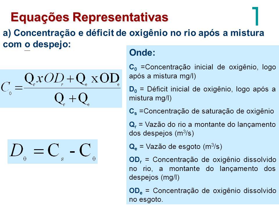 Equações Representativas