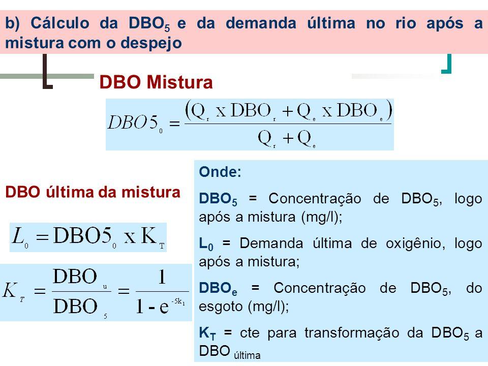 b) Cálculo da DBO5 e da demanda última no rio após a mistura com o despejo