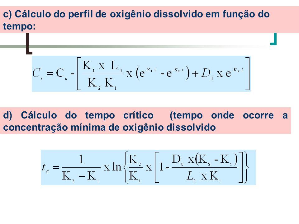 c) Cálculo do perfil de oxigênio dissolvido em função do