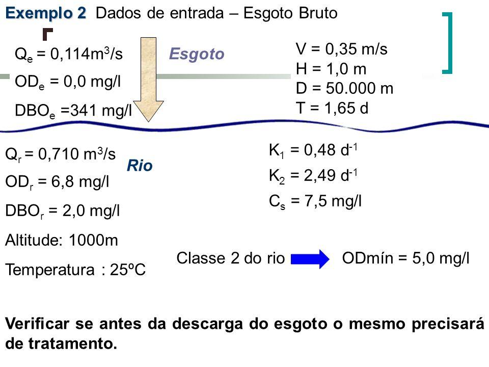 Exemplo 2 Dados de entrada – Esgoto Bruto. Qe = 0,114m3/s. ODe = 0,0 mg/l. DBOe =341 mg/l. Esgoto.