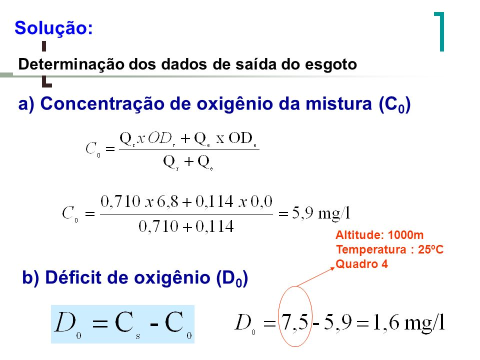 a) Concentração de oxigênio da mistura (C0)