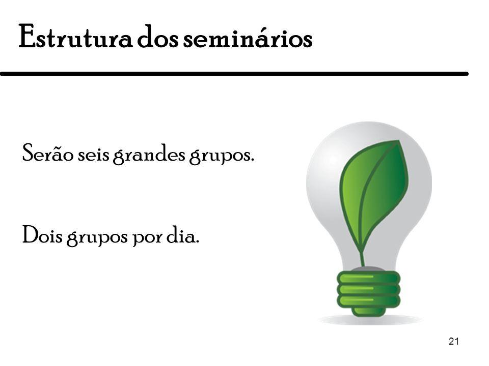 Estrutura dos seminários