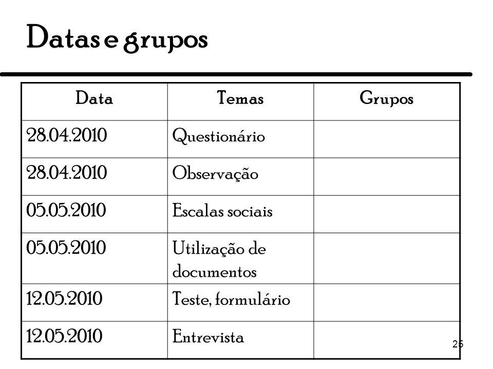 Datas e grupos Data Temas Grupos 28.04.2010 Questionário Observação