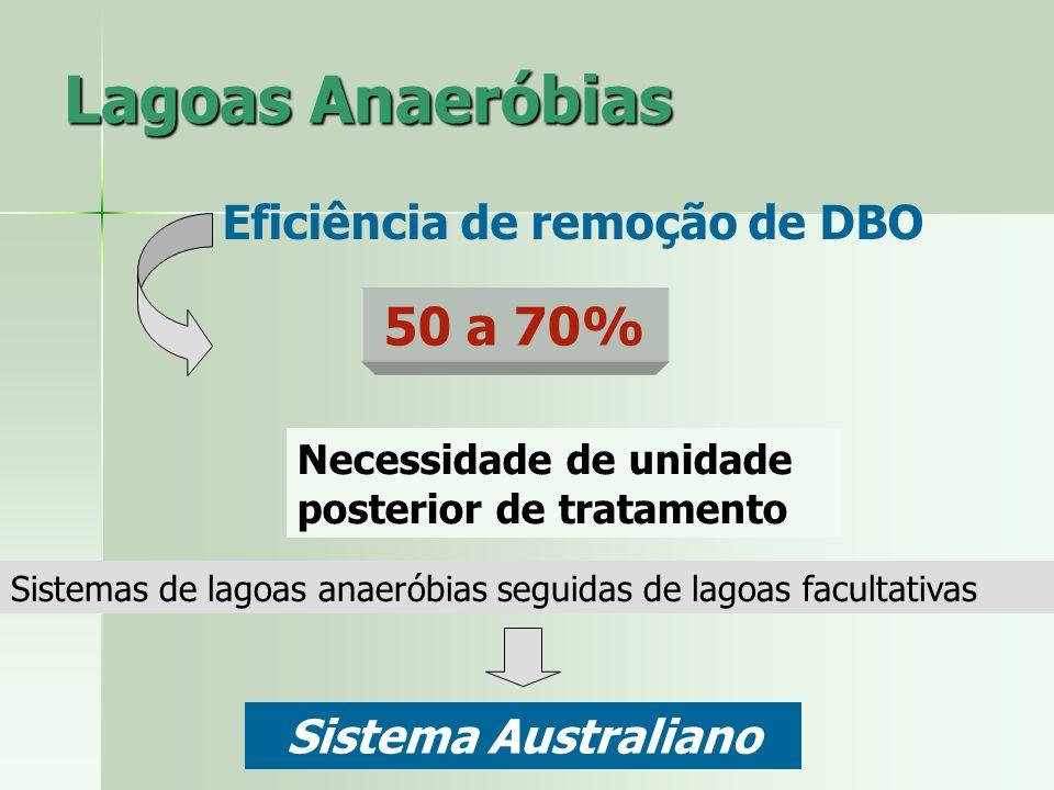 Lagoas Anaeróbias 50 a 70% Eficiência de remoção de DBO