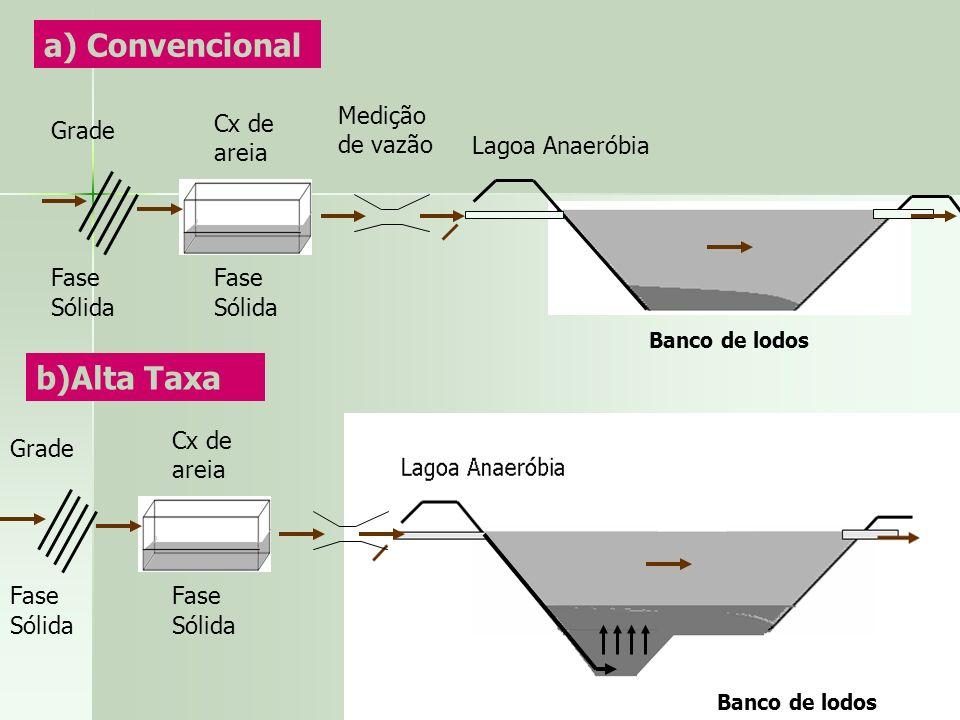 a) Convencional b)Alta Taxa Medição de vazão Cx de areia Grade