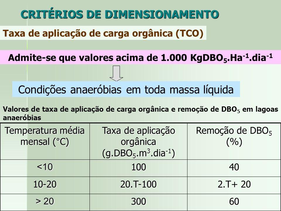 Admite-se que valores acima de 1.000 KgDBO5.Ha-1.dia-1