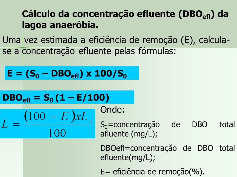 Cálculo da concentração efluente (DBOefl) da lagoa anaeróbia.