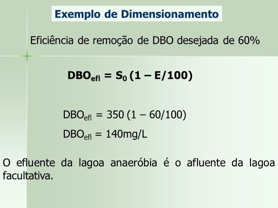 Exemplo de Dimensionamento