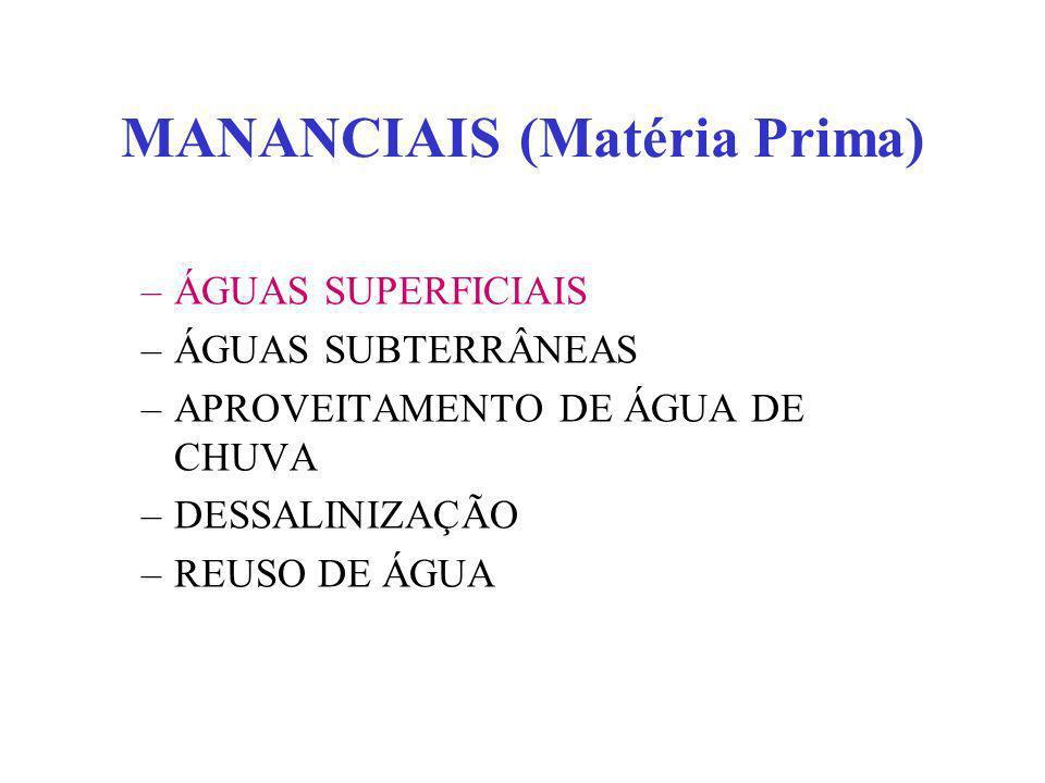 MANANCIAIS (Matéria Prima)