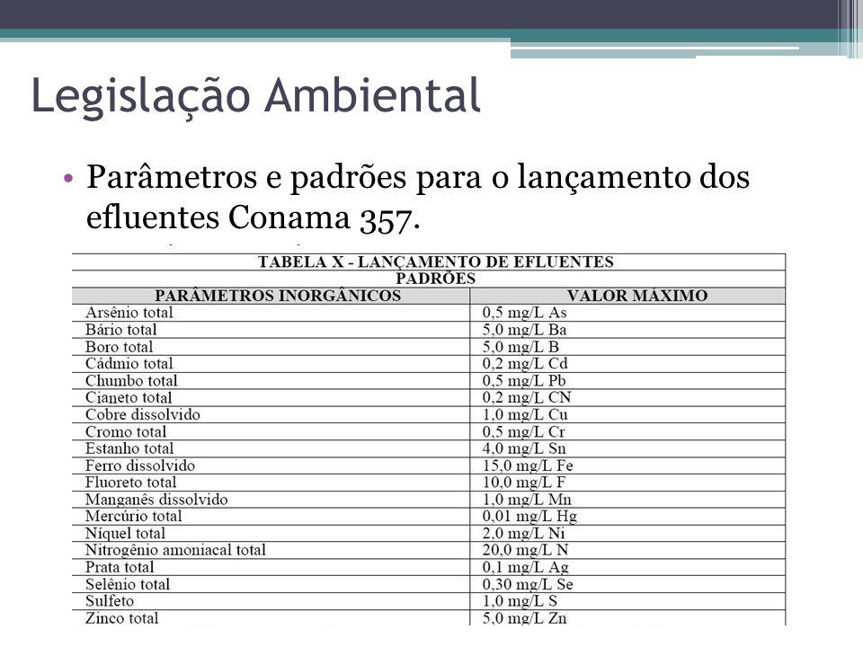 Legislação Ambiental Parâmetros e padrões para o lançamento dos efluentes Conama 357.