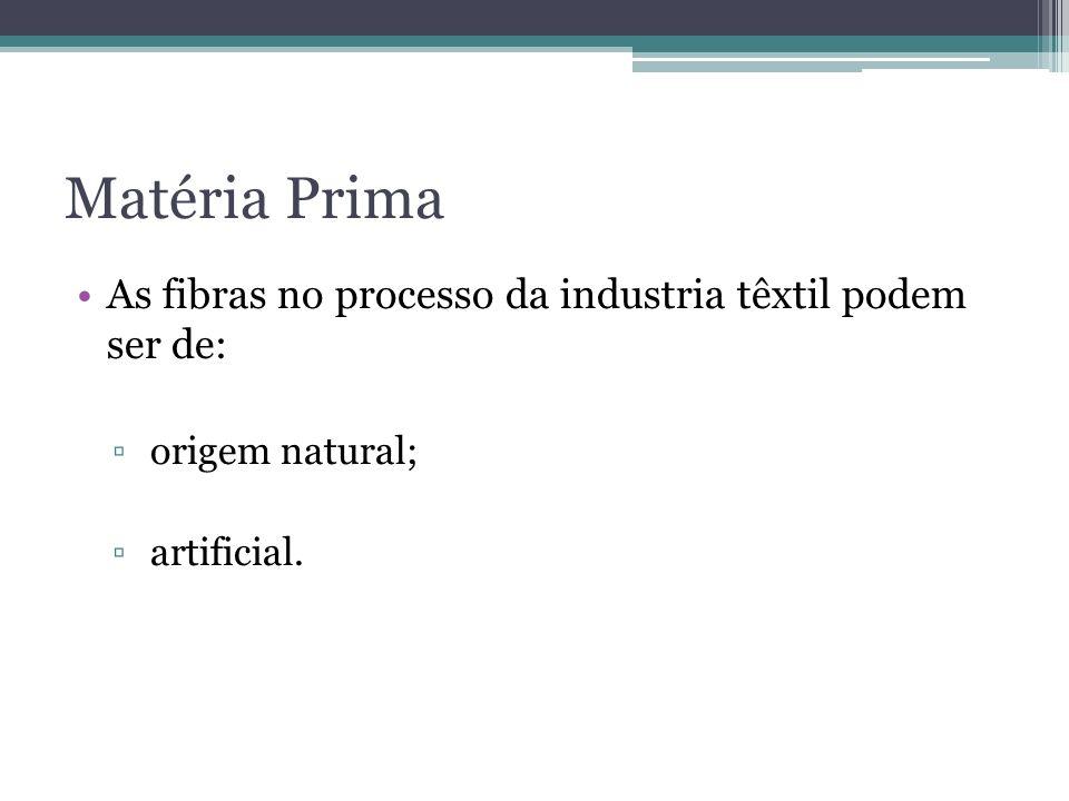 Matéria Prima As fibras no processo da industria têxtil podem ser de: