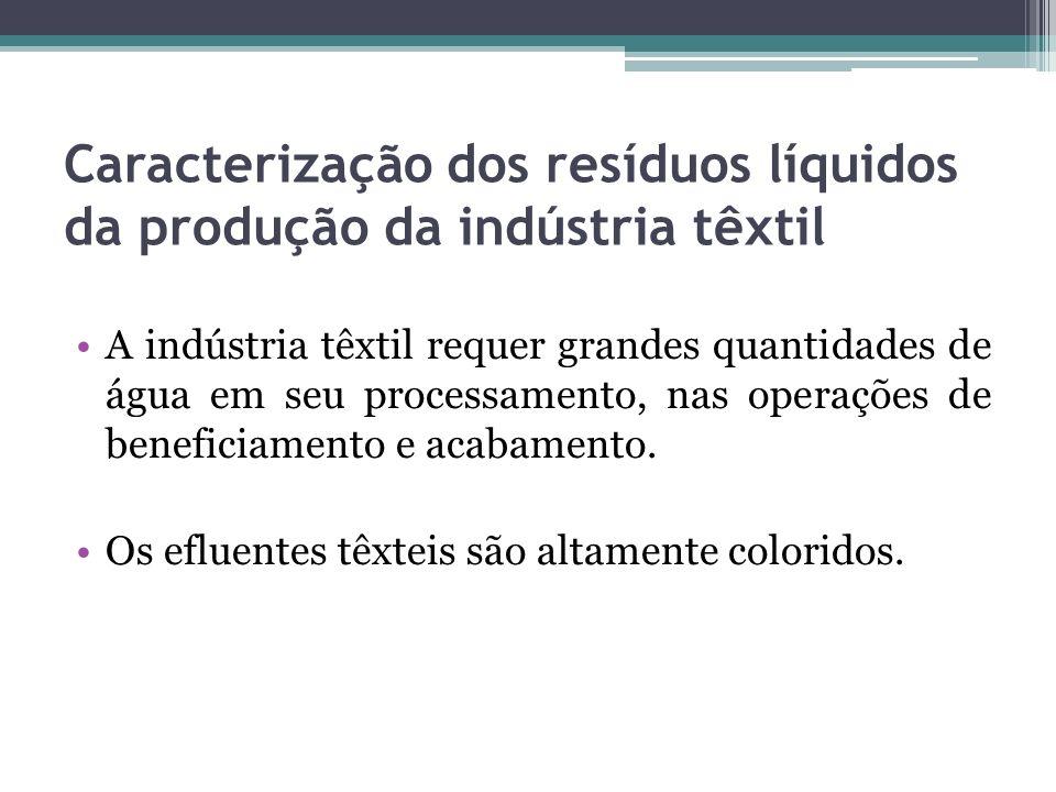 Caracterização dos resíduos líquidos da produção da indústria têxtil