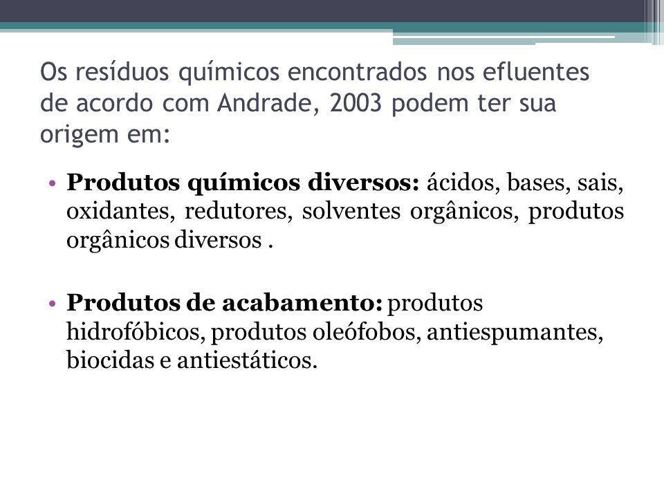 Os resíduos químicos encontrados nos efluentes de acordo com Andrade, 2003 podem ter sua origem em: