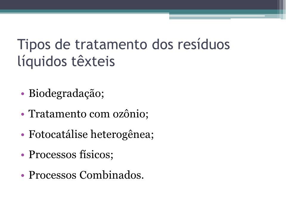 Tipos de tratamento dos resíduos líquidos têxteis