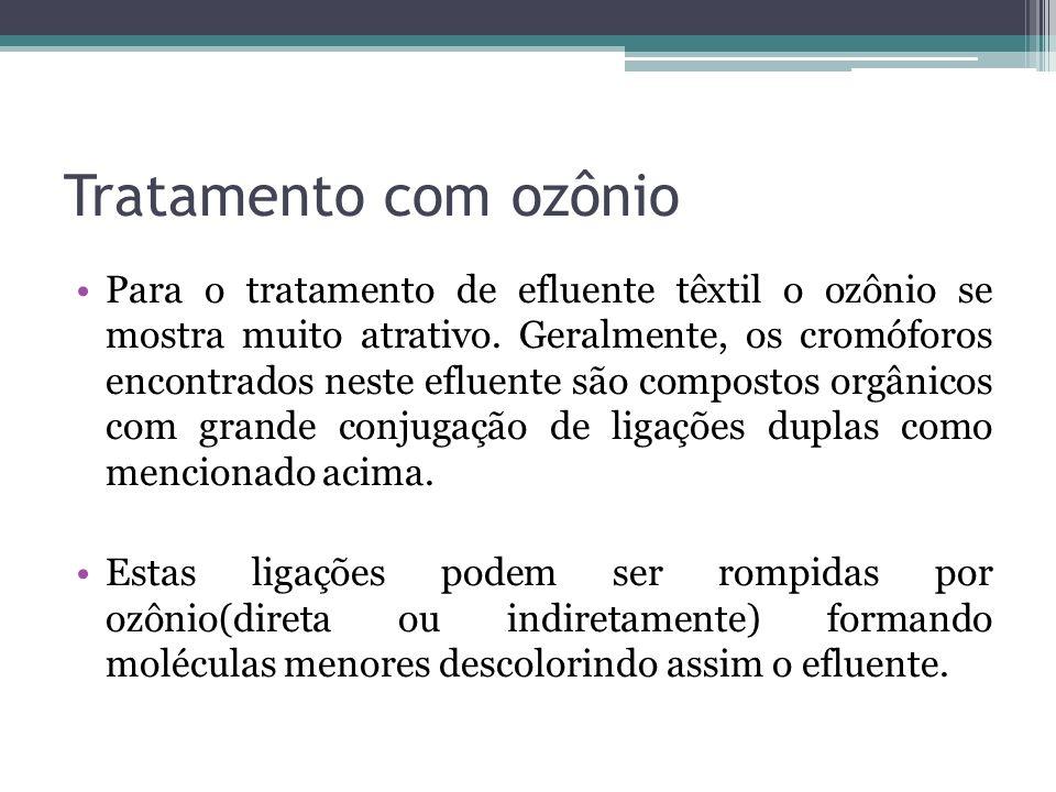 Tratamento com ozônio