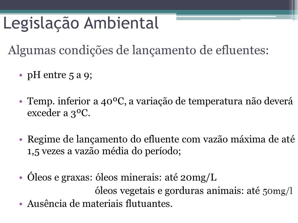 Algumas condições de lançamento de efluentes: