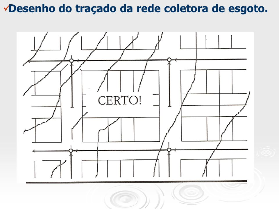 Desenho do traçado da rede coletora de esgoto.