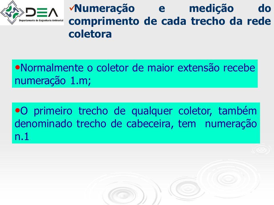 Numeração e medição do comprimento de cada trecho da rede coletora