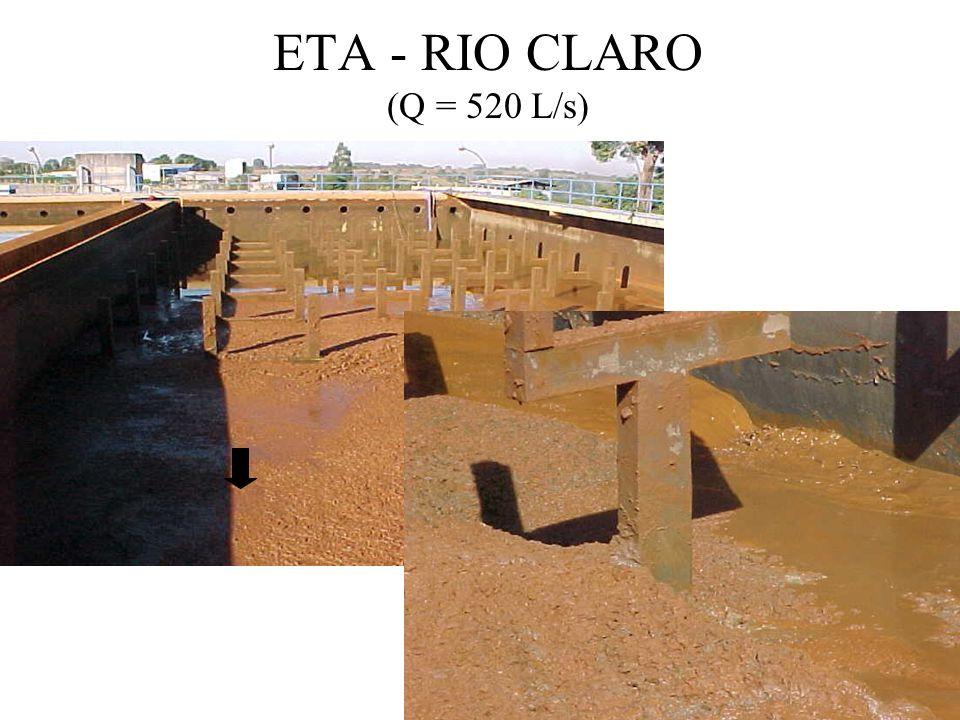 ETA - RIO CLARO (Q = 520 L/s) ETA - tipo convencional