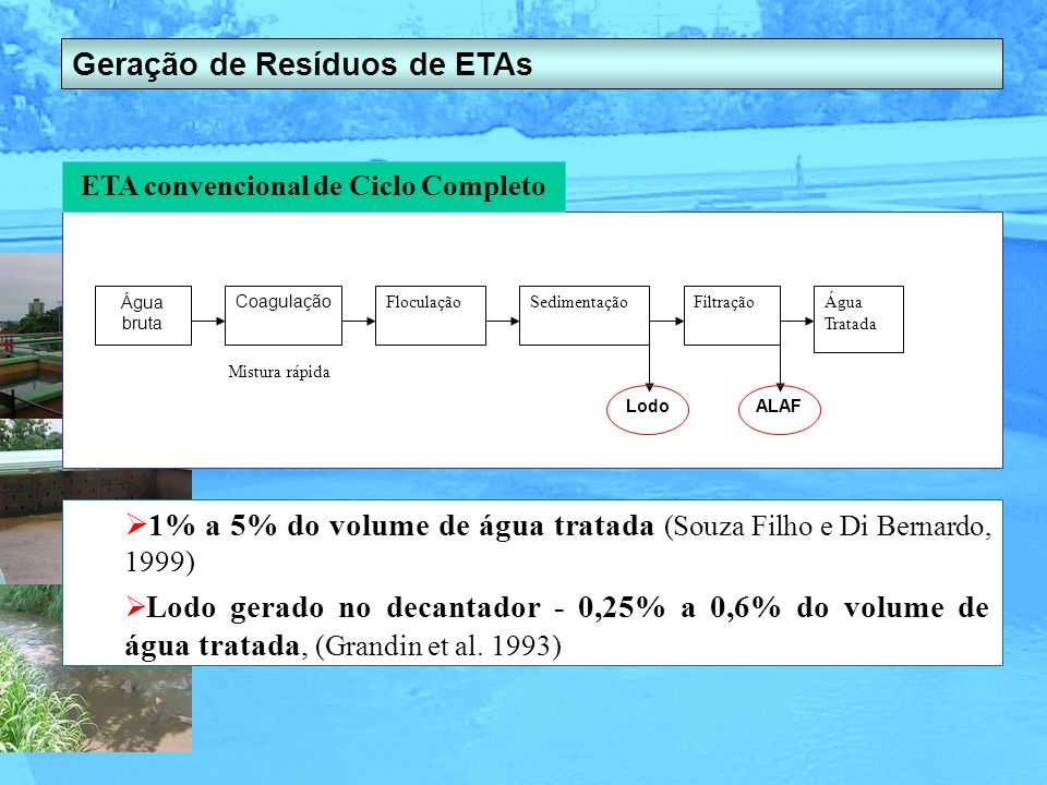 ETA convencional de Ciclo Completo