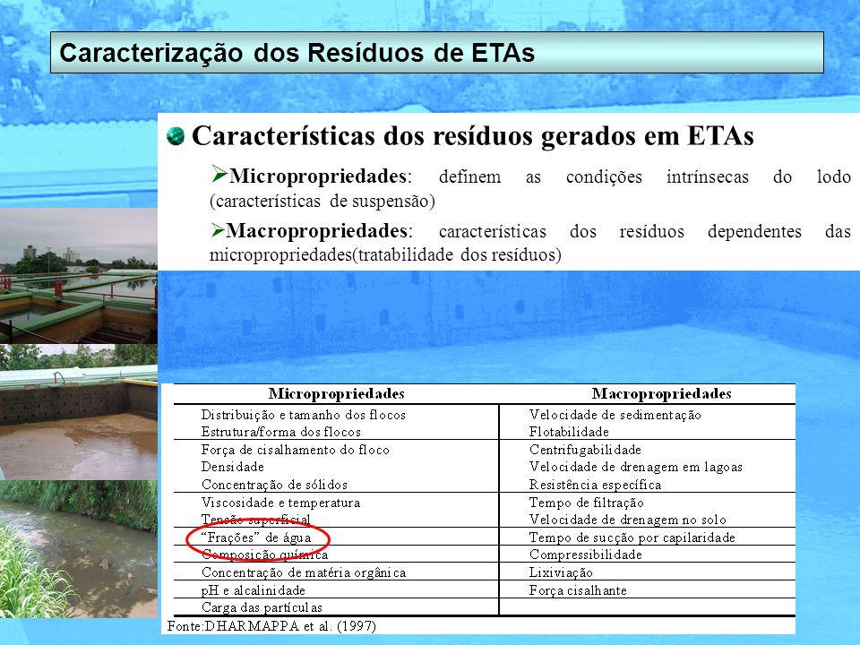 Caracterização dos Resíduos de ETAs